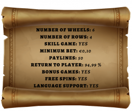 Hammer of Fortune facts gaming online casino slot