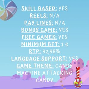 Candy wall skill based arced game info
